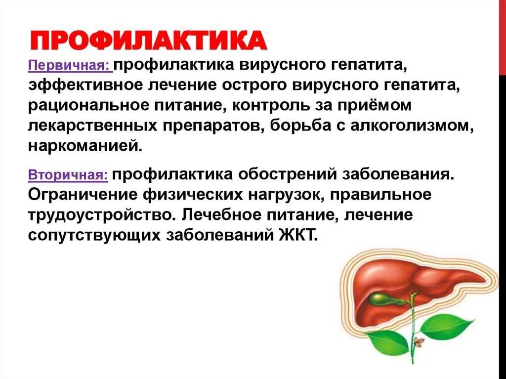 Острый гепатит лечение препараты