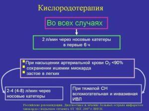 Кислородотерапия лечение